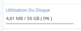 Utilisation de l'espace disque